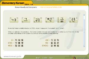 Corea i suoni corretti - Finestra in sillabe ...